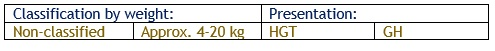 Clasification by weight